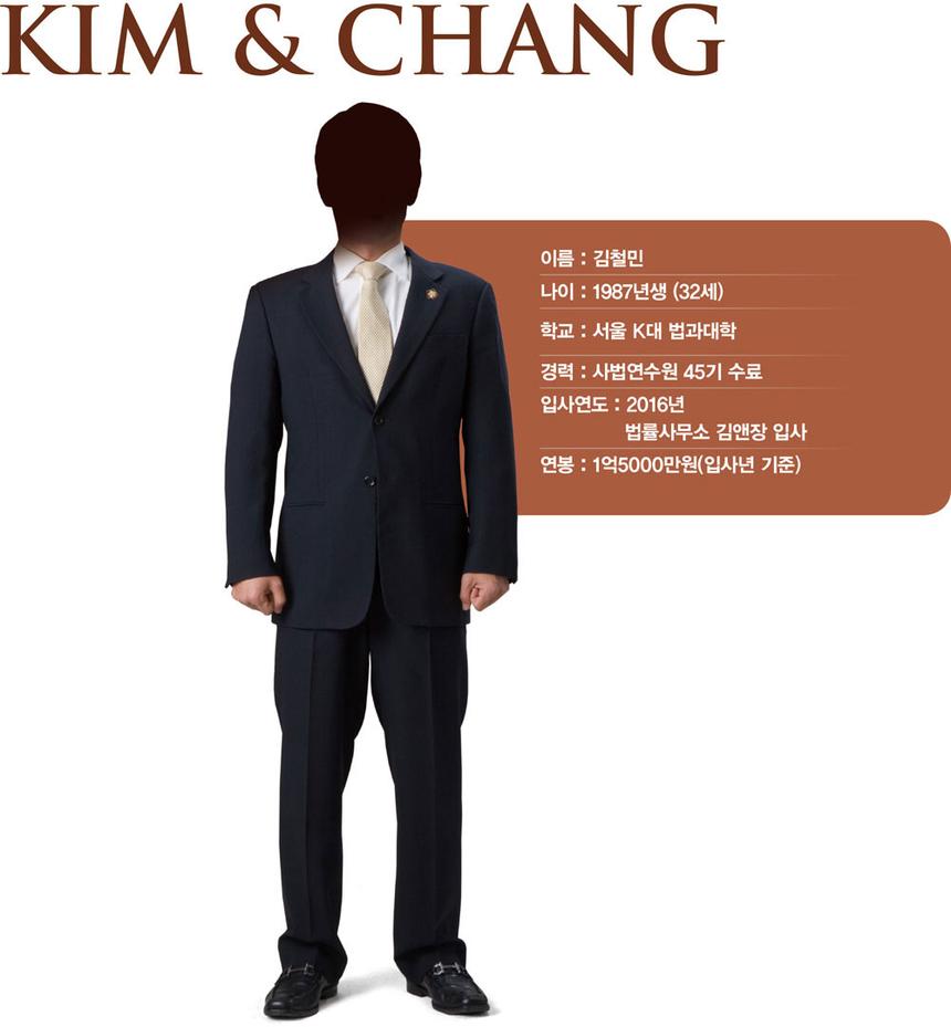 김앤장 공화국 김앤장 3년 차 변호사 K씨의 하루 시사저널